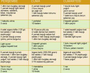 Kolesterol Diyet Listesi, Kolesterol Diyet , Diyet listesi